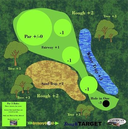 Picture of Archery Golf Par Three Tough Target!