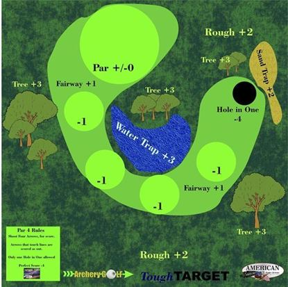 Picture of Archery Golf Par Four Infinity Face