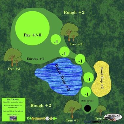 Picture of Archery Golf Par 5 Tough Target